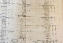 29 novembre – Séminaire « Administrer par l'écrit / Administrer par les chiffres »